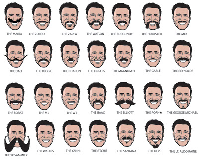 Surprising Love Of The Stache The 2011 Moustache Guide The City That Breeds Natural Hairstyles Runnerswayorg