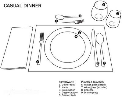 Como poner la mesa en ocasiones especiales