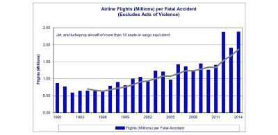 Milions-daparells-seients-accident-FLIGHTGLOBAL_ARAIMA20150325_0180_1