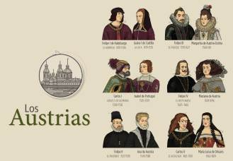 POSTAL AUSTRIAS