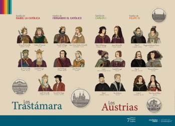 PÓSTER TRASTÁMARA & AUSTRIAS