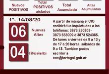 Photo of #Tartagal- 6 nuevas altas de pacientes Covid-19