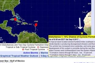 La onda tropical está señalada por la flecha blanca