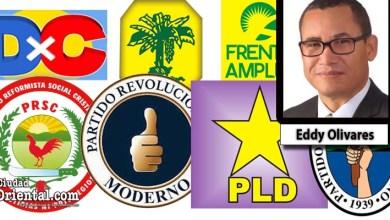 Photo of Partidos y transparencia