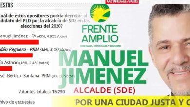 """Photo of Seguidores del Frente Amplio y Manuel Jiménez camino de """"humillar"""" al PRM en SDE"""