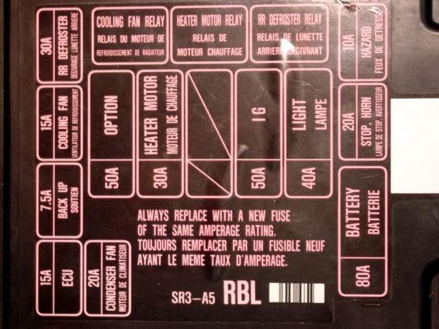'92-'95 Civic Fuse Box Diagrams