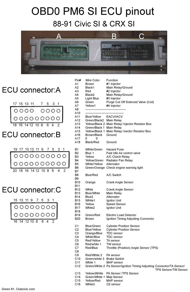 PM6 ECU Pinout?resize=650%2C1000 b16a obd1 wiring diagram tamahuproject org obd1 wiring diagram at edmiracle.co