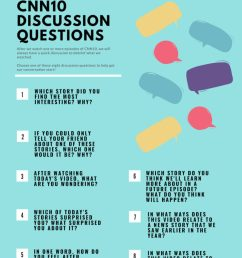 CNN10 Discussion Questions: 9 Ways to Get the Conversation Going [ 1024 x 768 Pixel ]