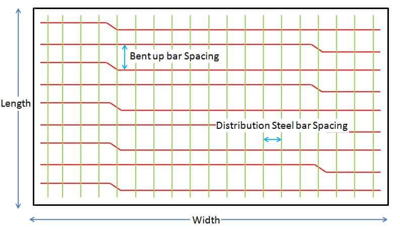 Rcc Slab Reinforcement Details - Calculate Steel Quantity For Slab
