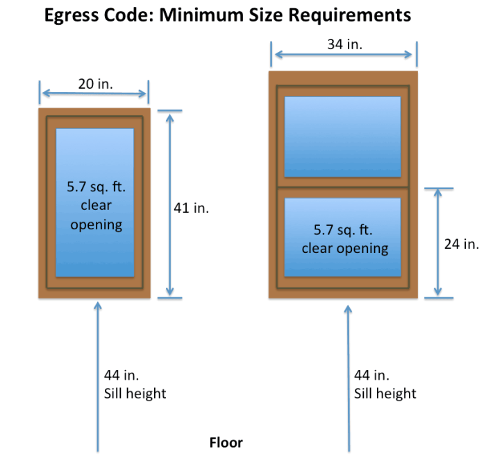 Building Bye Laws And Standard Dimensions Of Building Units