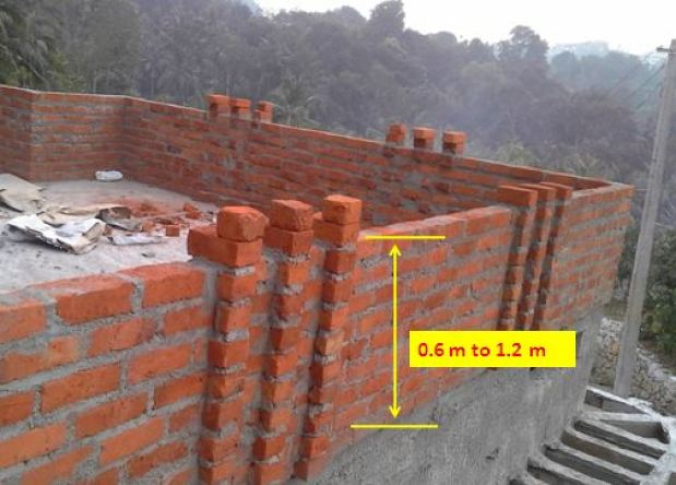 Building Bye-Laws and Standard Dimensions of Building units -