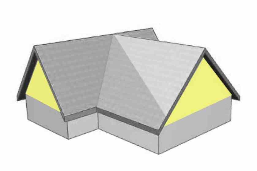 Gable Roof | Gabled Roof | 5 Types of Gable Roofs | Roof gable | Gable Roof Design