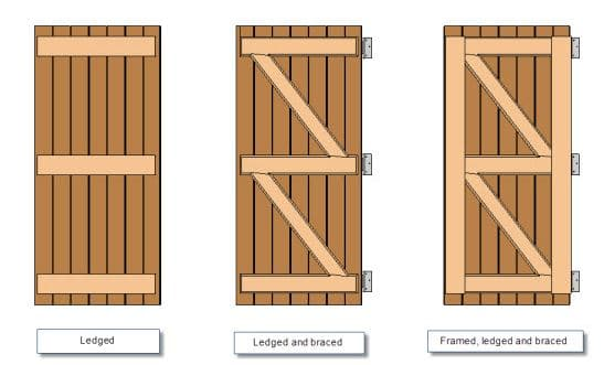 Battened & Ledged Doors  - Types of Doors for Your Perfect House
