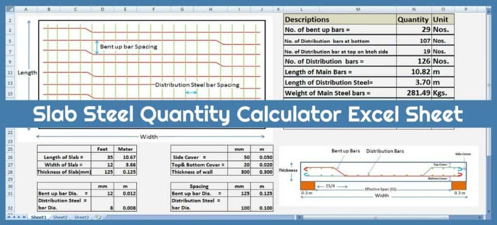 HOW TO CALCULATE STEEL QUANTITY FOR SLAB