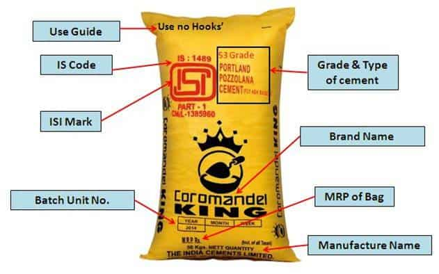 Cement Quality | How to Check Cement Quality on Construction Site | How to Check Cement Grade