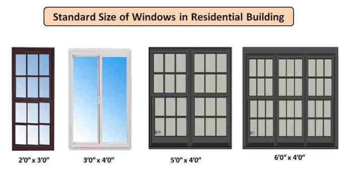 Standard Window Size