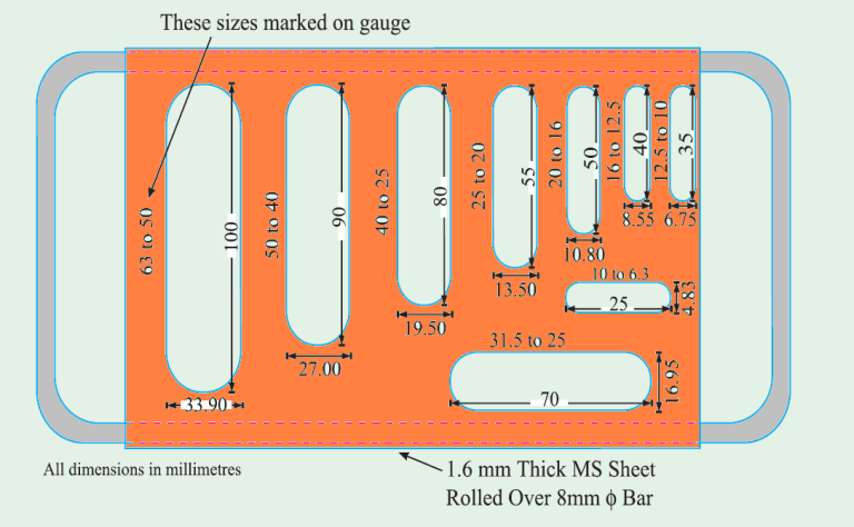 Flakiness and Elongation Index