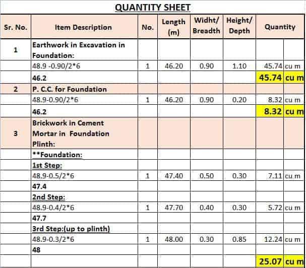 Building Estimation Sheet