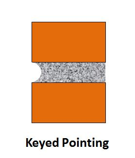 Keyed Pointing