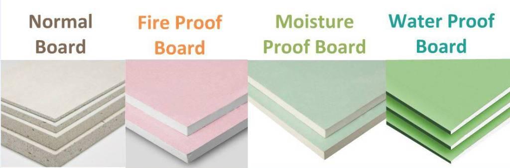 Types of Gypsum Board