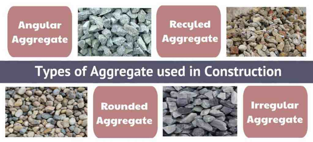 Types of Aggregates used in construction