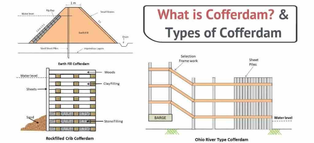 What is Cofferdam & Types of Cofferdam