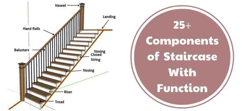 25+ Staircase Components and Their Functions