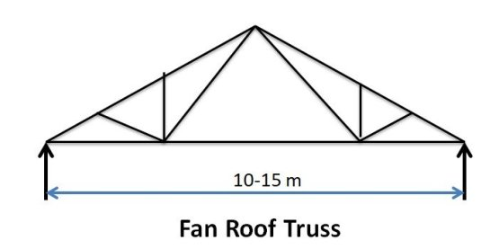 Fan Roof Truss - Types of Pitched Roof
