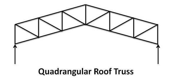 Quadrangular Roof Truss - Types of Pitched Roof
