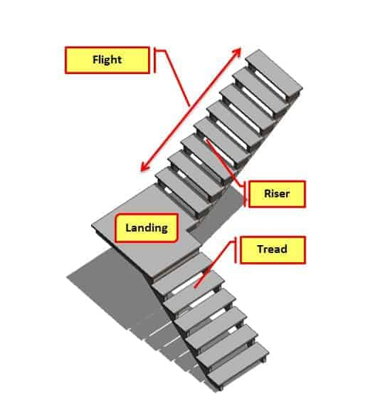 25+ Components of Staircase   Parts of Staircase