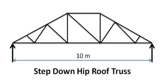 Step Down Hip Truss - Types of Pitched Roof