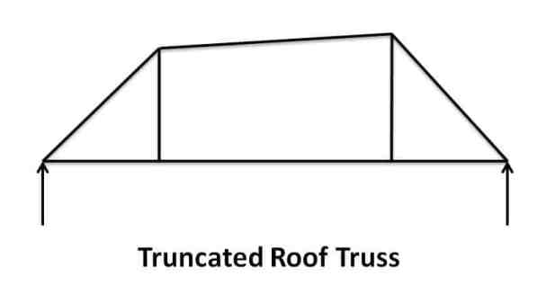 Truncated Roof Truss - Types of Pitched Roof