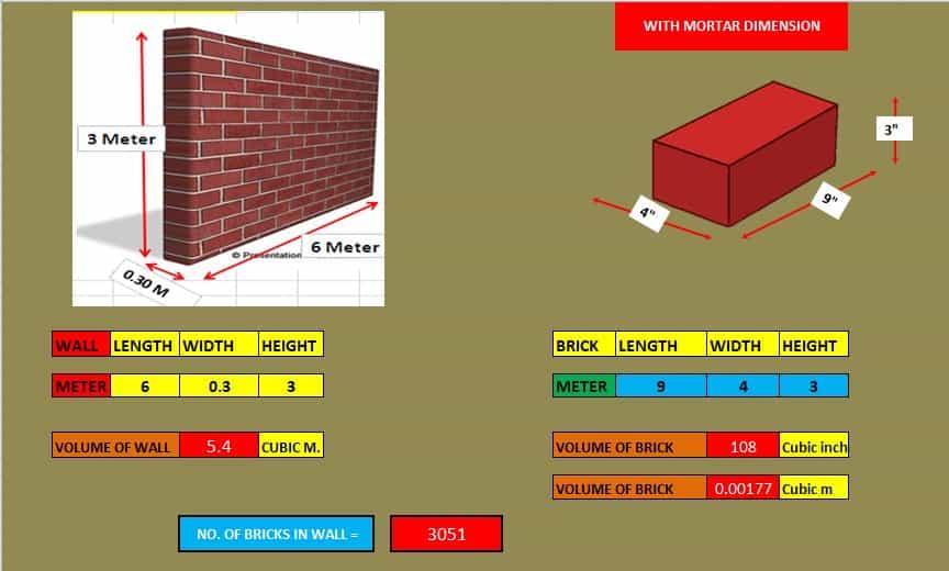 Excel sheet for brickwork calculation