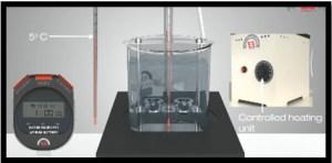 Softening Point Test of Bitumen | Softening Point of Bitumen | Lab Report |