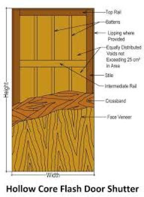Hollow core flush door
