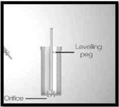 Viscometer Test Procedure and Test Result