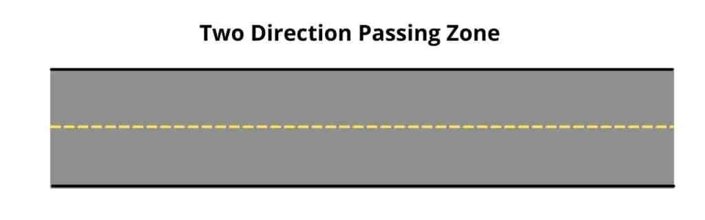 Two Direction Passing Zone Pavement Marking