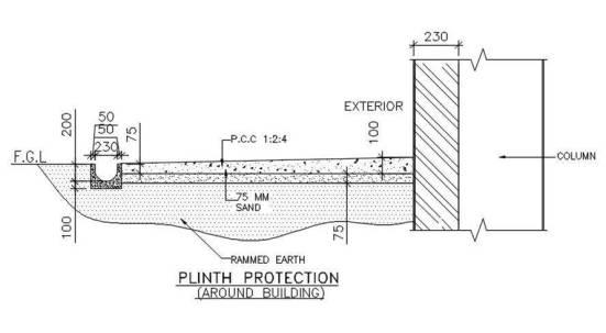 Plinth Protection