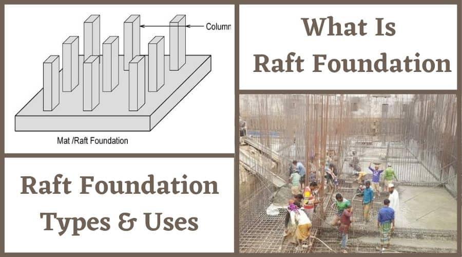 Raft Foundation (Mat Foundation) | Types & Advantages