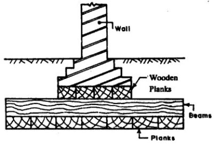 Timber Grillage Foundation