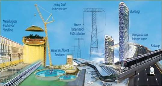 Top 10 Construction Companies In India