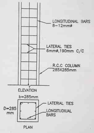 Load on Column, Beam & Slab   Column Design Calculations pdf   How to Calculate Column Size for Building   Slab Load Calculation