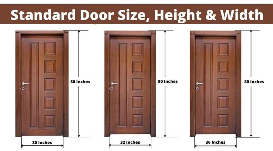 Standard width and height of door