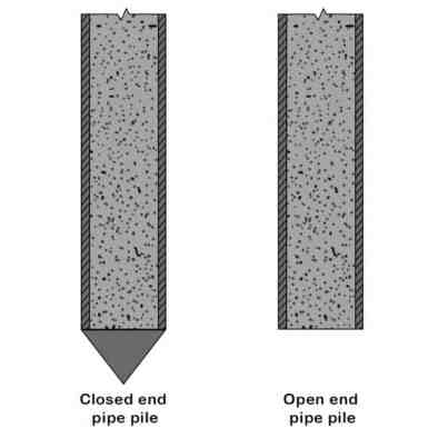 What Are Steel Piles   4 Types of Steel Piles Used   Corrosion of Steel Piles Steel   Advantages and Disadvantages of Steel Piles Foundation