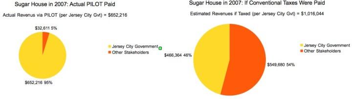 City Sugar House Explanation-2