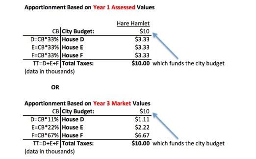 HH Budget v3