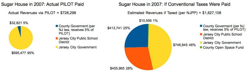 Abatements-301-sugar-house-comparison1