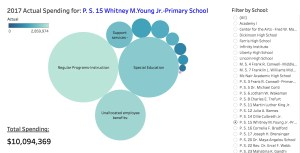 Jersey City's 2017 School Based Budgets: Learn what's being funded in your school