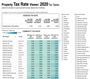 Garden State Property Tax Viewer - Rates, Levies, Bases - for 2020