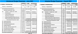 Jersey City's 2021 Municipal Budget -- A postscript...and some closing notes around transparency & process improvement